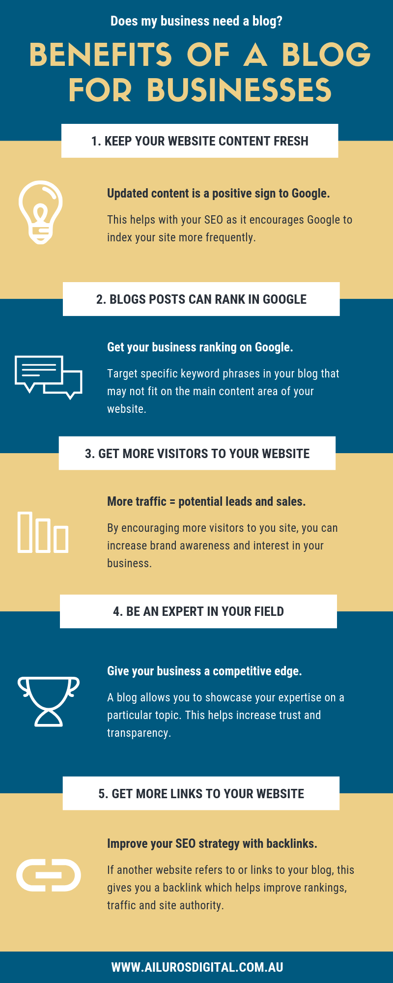 Benefits of a blog infographic
